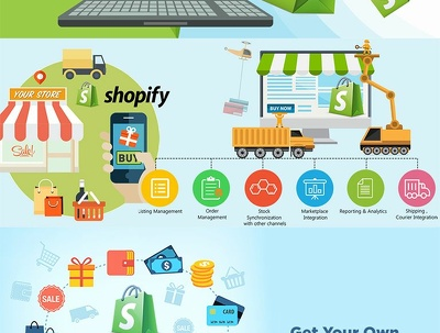 Create Shopify store ready to Sell online