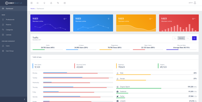 Design and Develop your User Login Panel and Dashboard