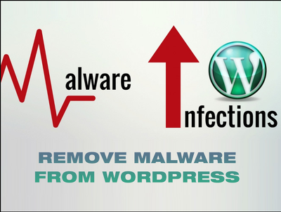 Remove malware and activate security plugin in WordPres site