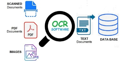 Do 1 hr to develop the OCR service with python + PHP