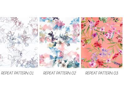 Design seamless repeated digital print