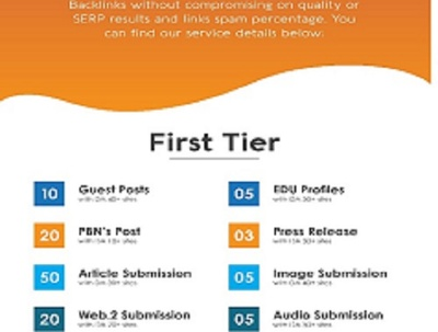 Get Biggest Manually Done PAGE 1 Booster Package- Guaranteed