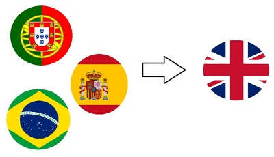 Translate 500 words from Spanish or Portuguese to English
