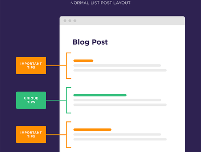 ★ Create 400 word blog posts on any subject to increase sales