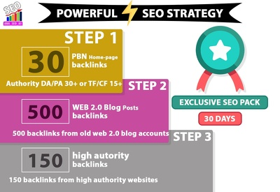 Build a perfect monthly SEO dofollow backlinks to rank website