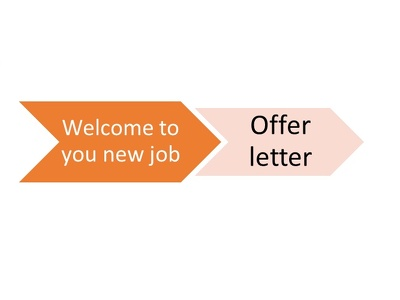 Provide an Offer Letter template