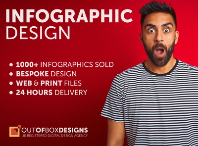 Design a custom Infographic in 24 hrs + unlimited revisions