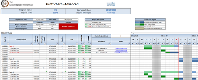Create a dynamic Gantt chart in Microsoft Excel for your project