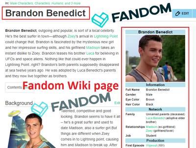 Create Fandom Wiki Biography Page
