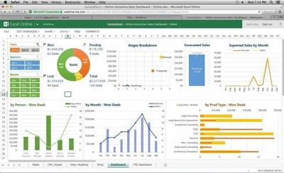 Create interactive dashboards for data visualization