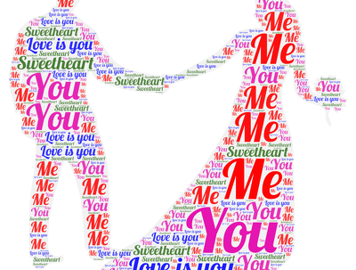 Design an attractive Word Cloud Art for you