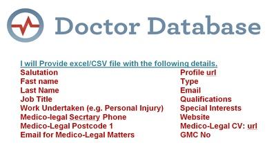 Provide 7.9k uk doctors contact details