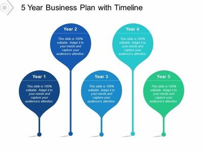 Develop a 5-Year Business Plan