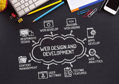 Design and develop any WordPress website