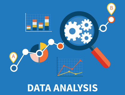 Analyze research using python libraries and provide a report.
