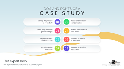 Sort out business case studies for you