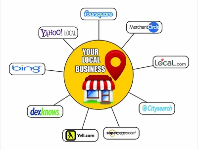 I will build high quality dofollow SEO backlinks link building