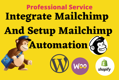 Create mailchimp email template and setup email campaign automat