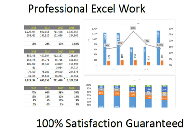 Create and format your data for excel and many mroe