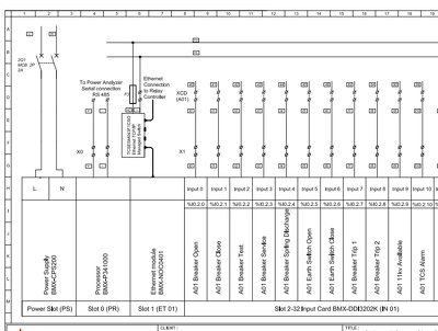 Design Power Distribution Systems