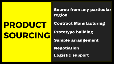 Source the right supplier of your product