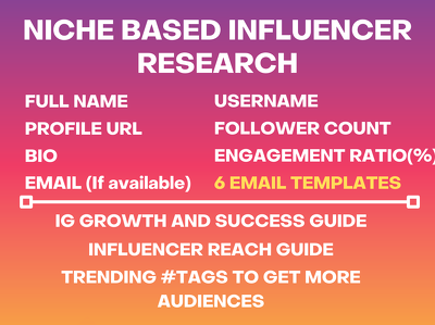 Find 15 Instagram Influencer according to your targeted Niche