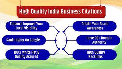 20 High Quality India Business Listings / Citations