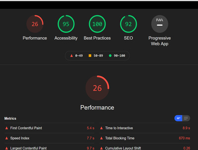 Improve your website speed/performance/score