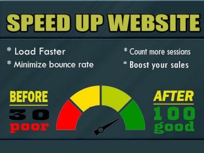 Speed up your wordpress website speed drastically