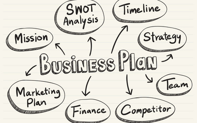Do Business & Market Research (per 1 A4 page)
