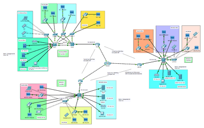 Configure packet tracer topologies you