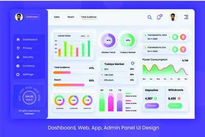 Create dashboard, web app, admin panel ui design