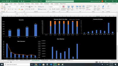 Sales Analysis Template with Forecast Model and KPIs.