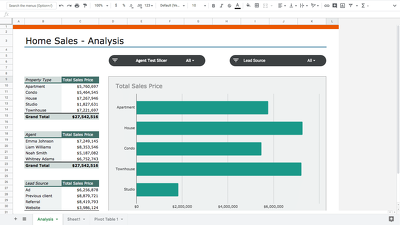 Create Excel/Google sheets, reports-dashboards