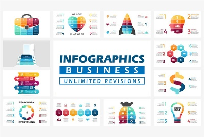 Create amazing Amazon Product Infographic Design