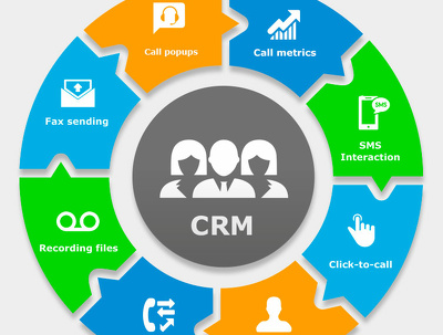 Provide you CRM consulting