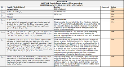 Translate 2500 words from Arabic to English
