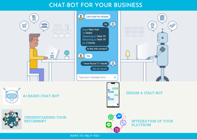 Build chat bot for your business requirement