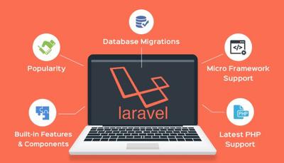 Build Laravel Website for your business.