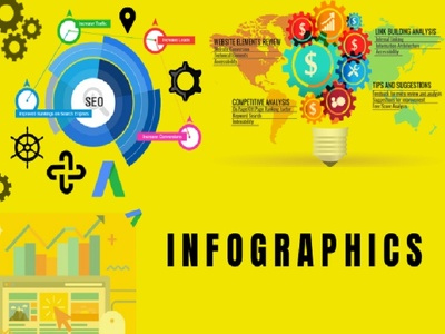 Design a unique infographic to generate leads