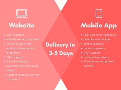 Design a fully Responsive WooCommerce Website Online Store/Shop