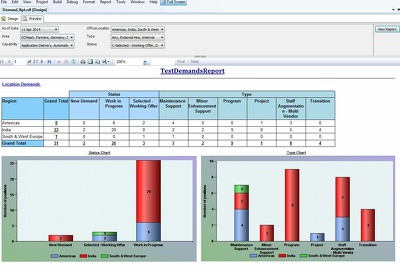 Do a Business Intellegence SSRS Report from SQL Database Data