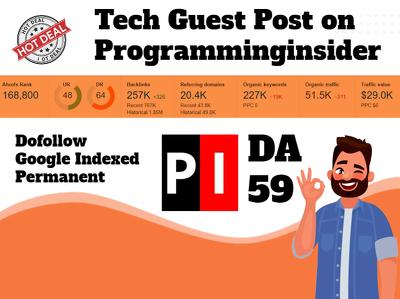Publish Tech Guest Post on Programminginsider Traffic 60k