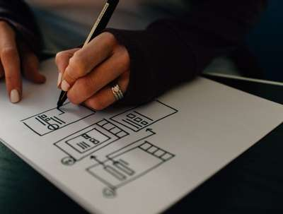 Design Wireframe for your mobile application