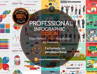 Design a Professional infographic with unlimited revisions