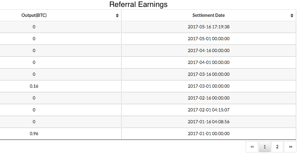 Gain Bitcoin referral earnings