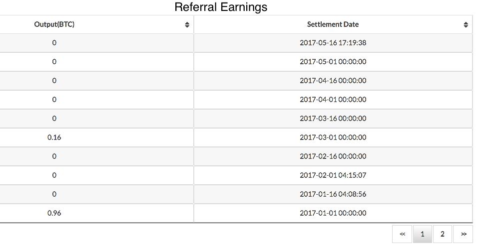 Gain Bitcoin referral earnings