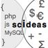 Scideas software ⁘.